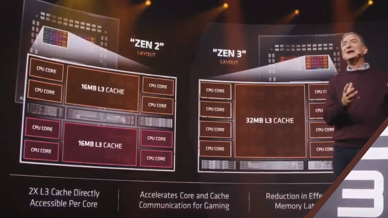 AMD ZEN 3 revealed with fully re-arranged layout