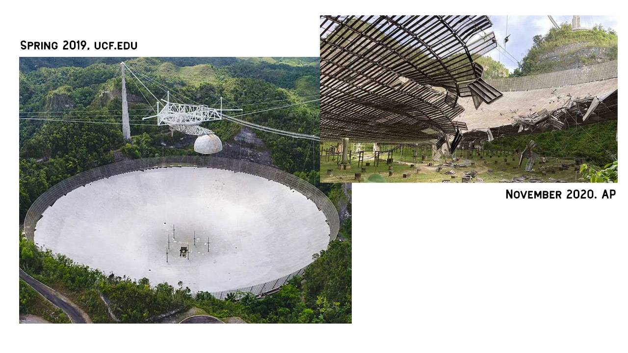 Arecibo Observatory Telescope cable breaks put legend out of comission