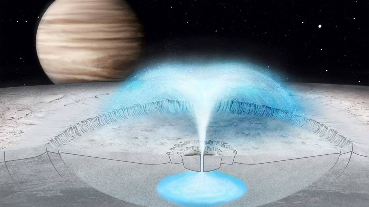 New model shows how icy eruptions occur on Jupiter's moon Europa