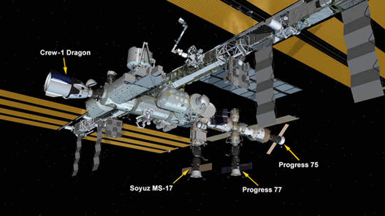 Russian Progress 77 cargo spacecraft arrives at the ISS marking the end for Pirs