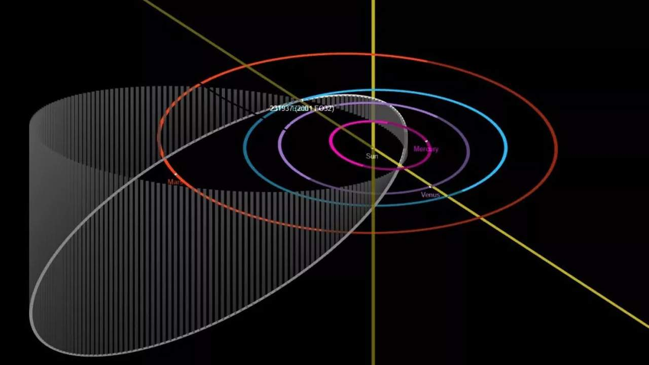 Asteroid 2001FO32 is the largest asteroid to flyby the Earth in 2021