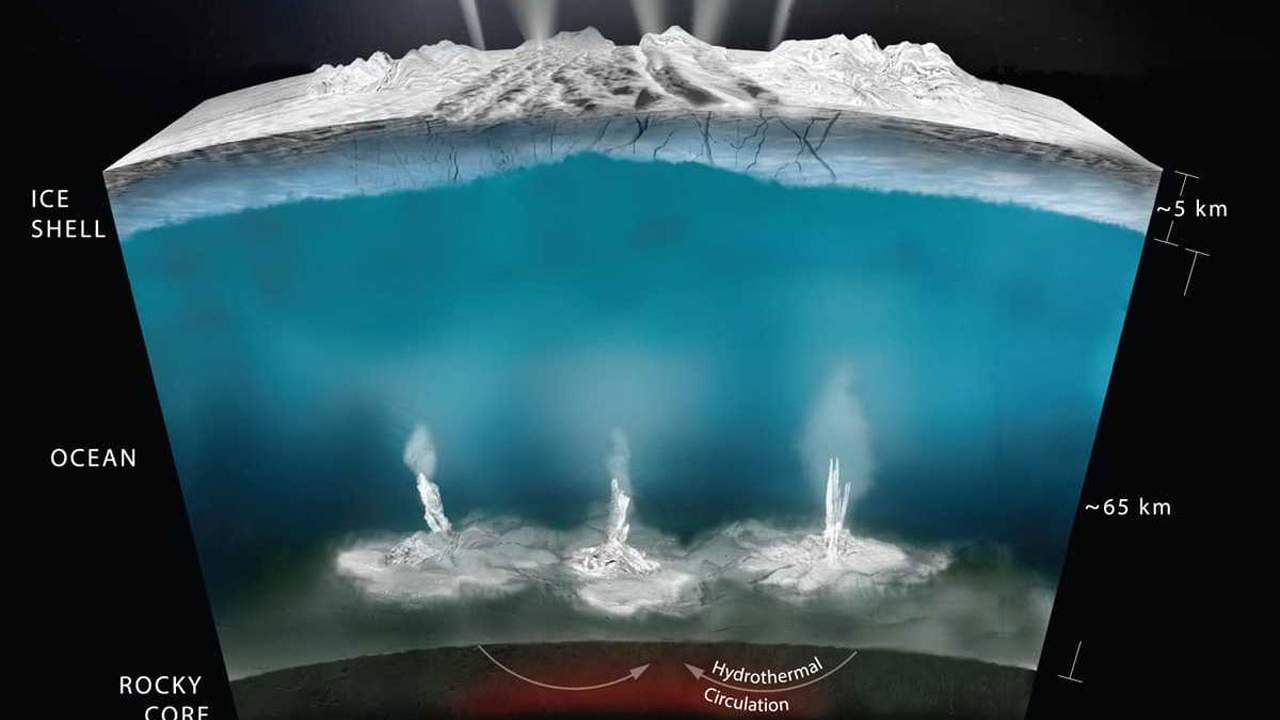 Worlds with underground oceans could be more conducive to life than Earth