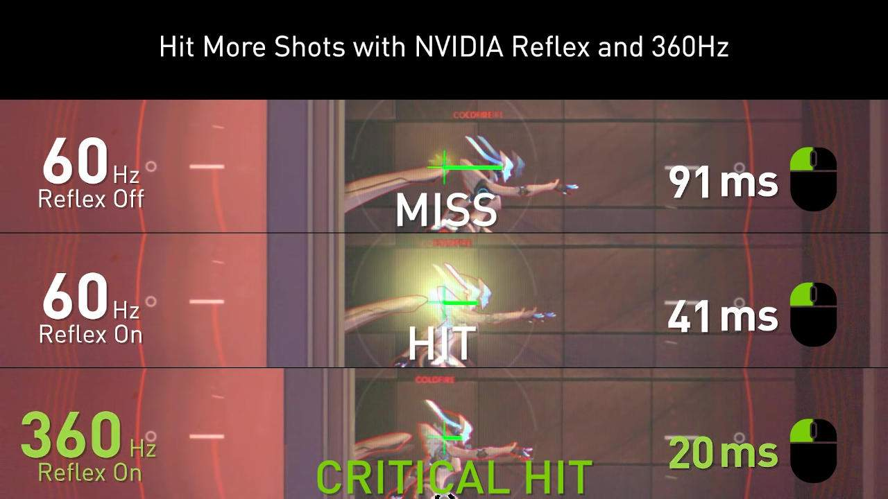 NVIDIA Reflex enabled for Overwatch to score more critical hits