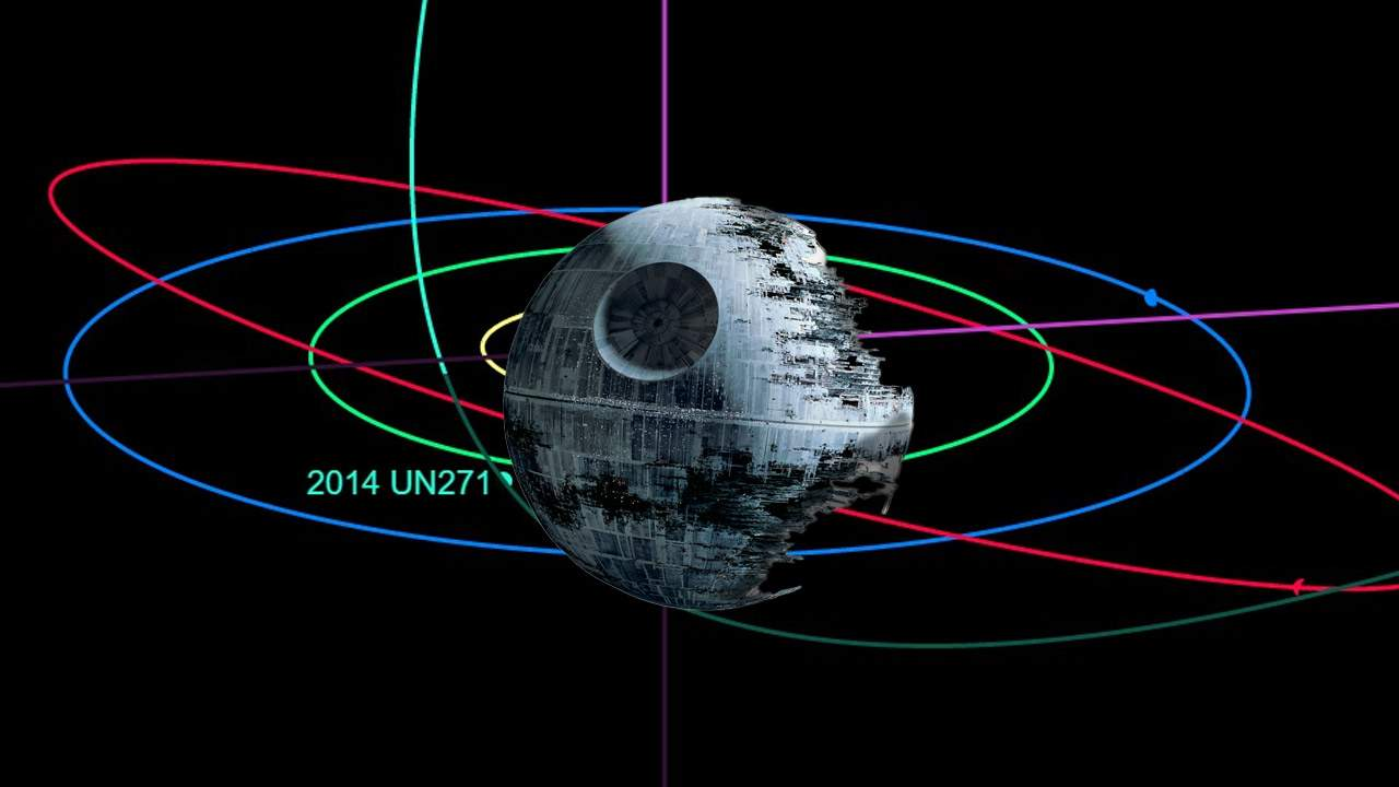 2014 UN271: Death Star sized object headed for our Solar System