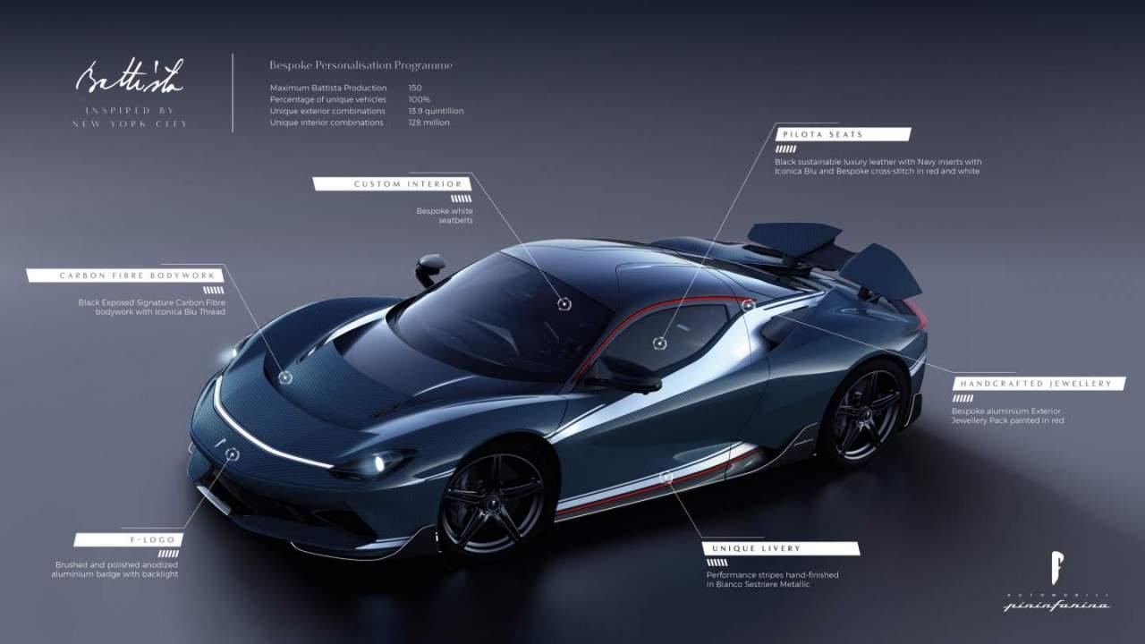 Pininfarina unveils first Battista hyper EV customer car inspired by New York City