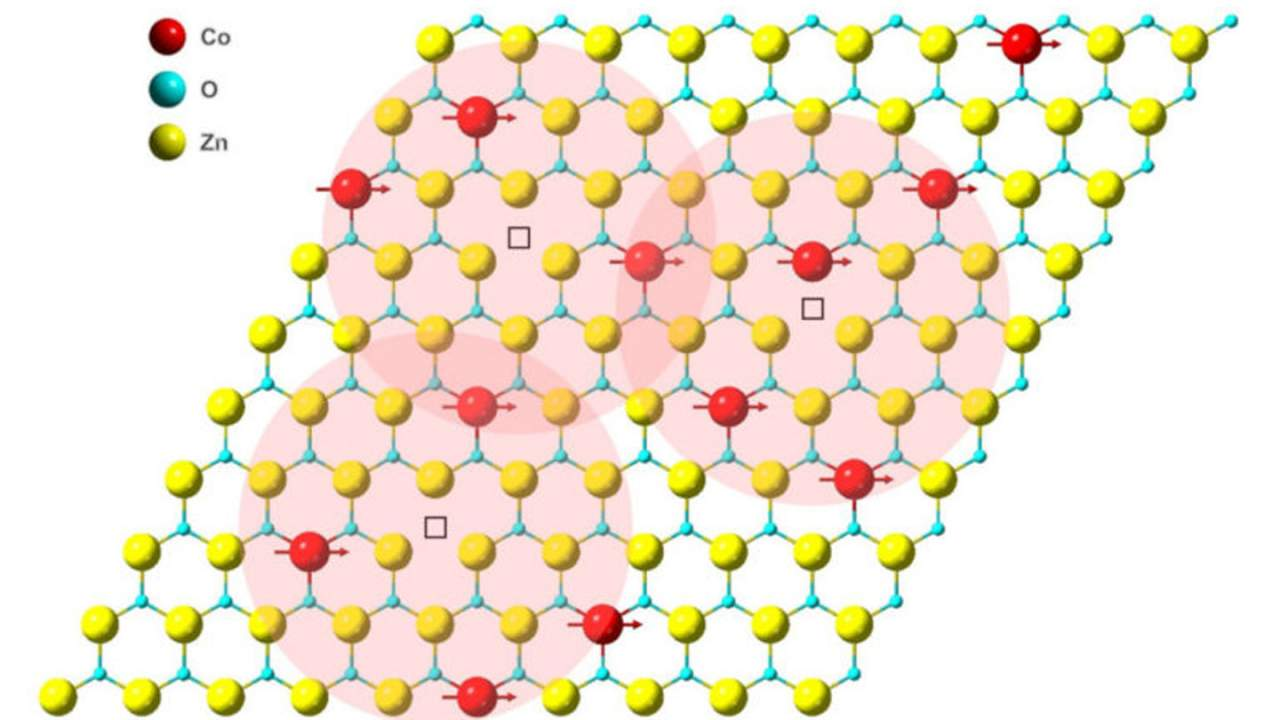 UC Berkeley scientists developed an ultrathin magnet only one atom thick