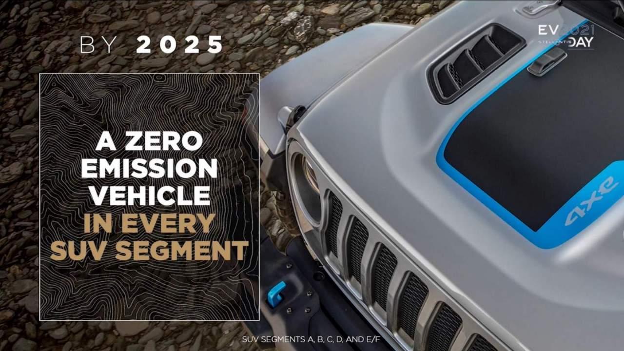 Jeep 4xe roadmap includes EV SUVs, drones and autonomous off-roading