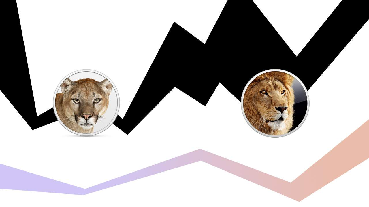 Mac OS X Lion and Mountain Lion made free for download