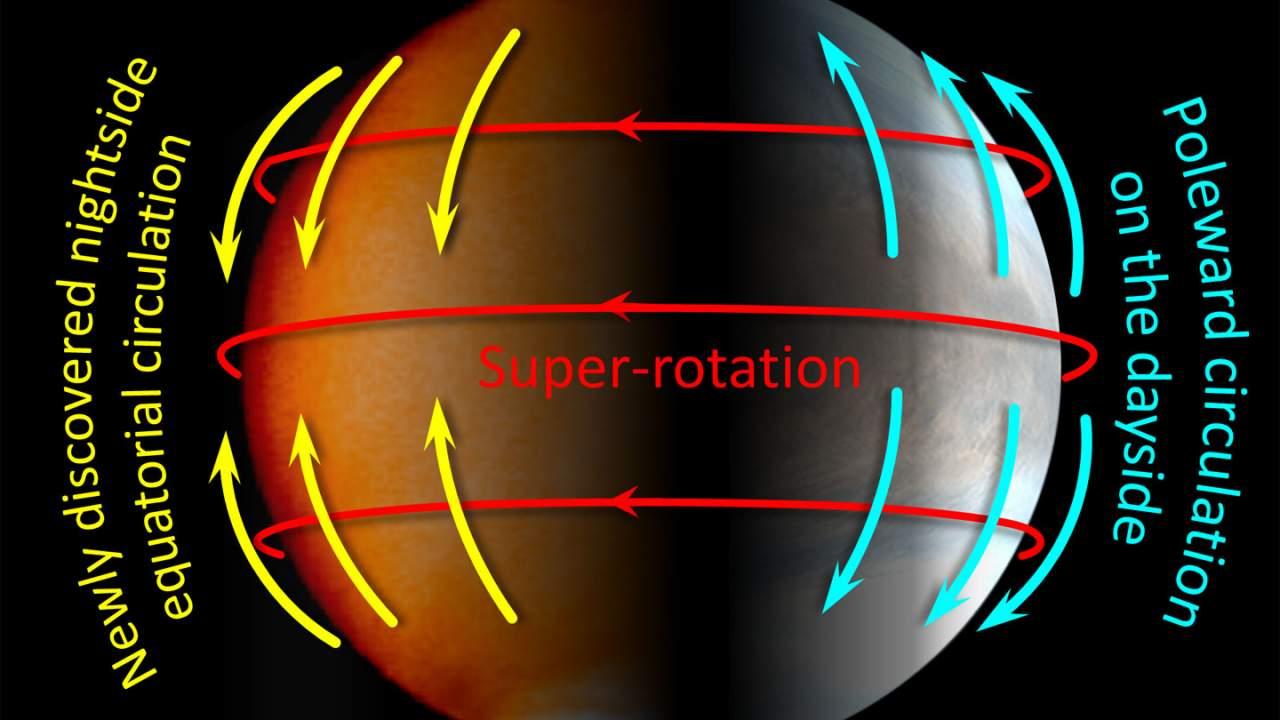 New data on nighttime weather on Venus gathered using infrared sensors