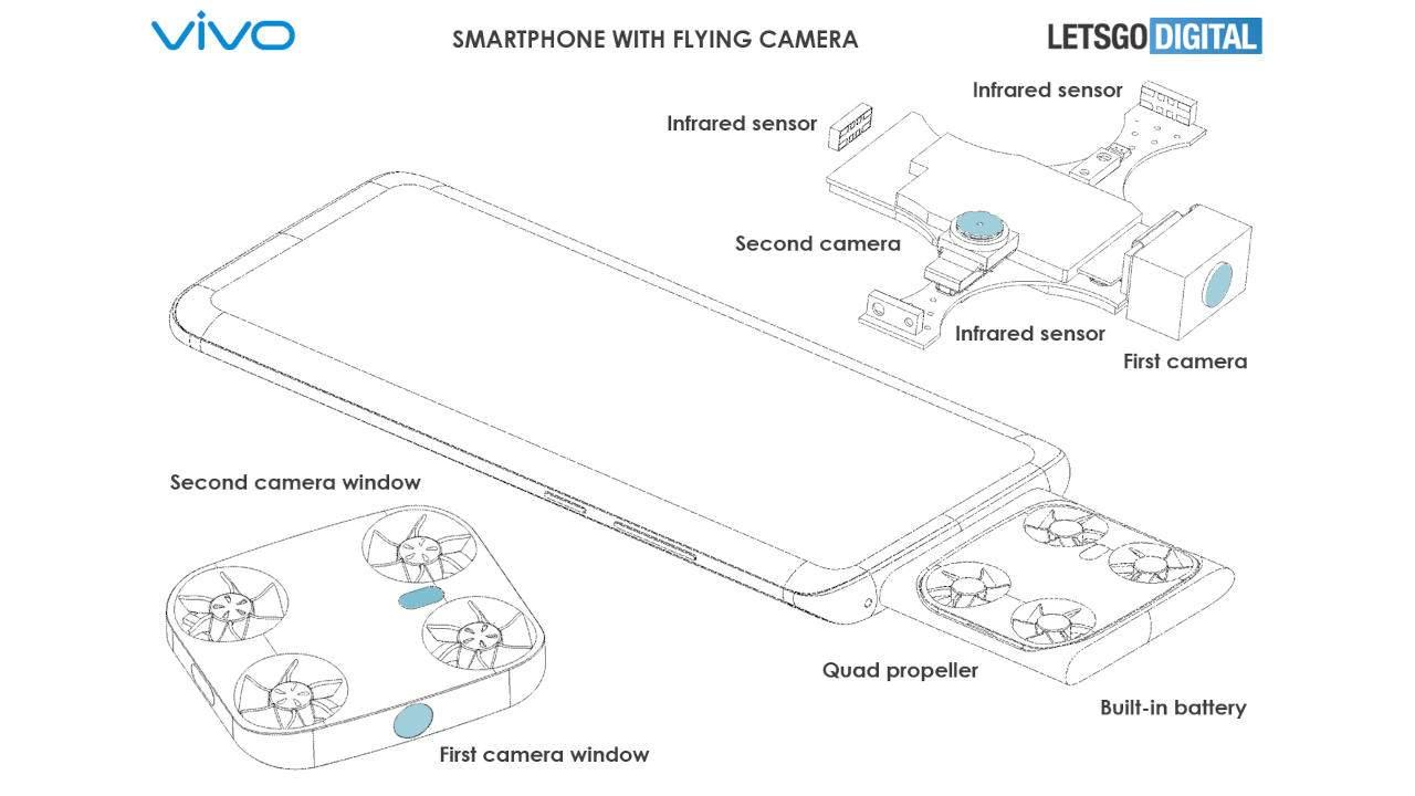 Vivo patents a smartphone with a camera mini drone inside