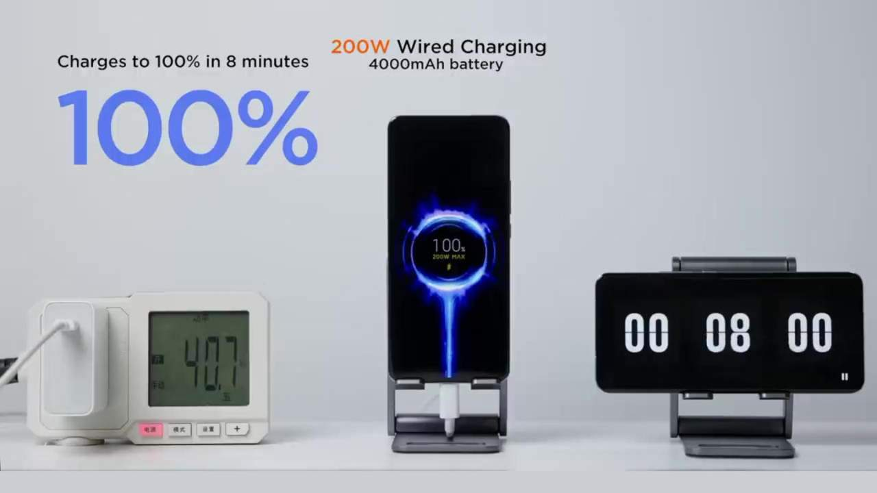 Xiaomi 200W HyperCharge won't be coming until next year