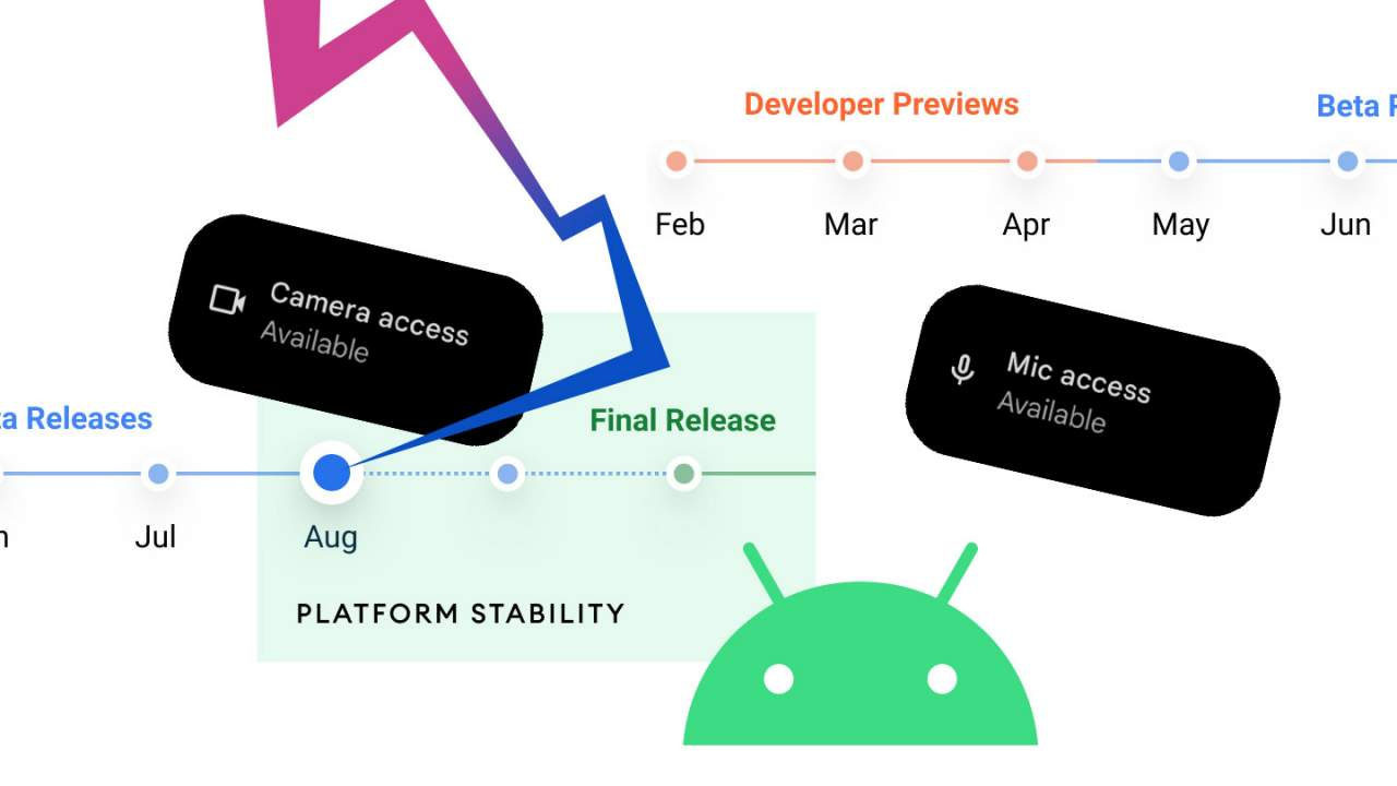Android 12 Beta 4 released with Platform Stability