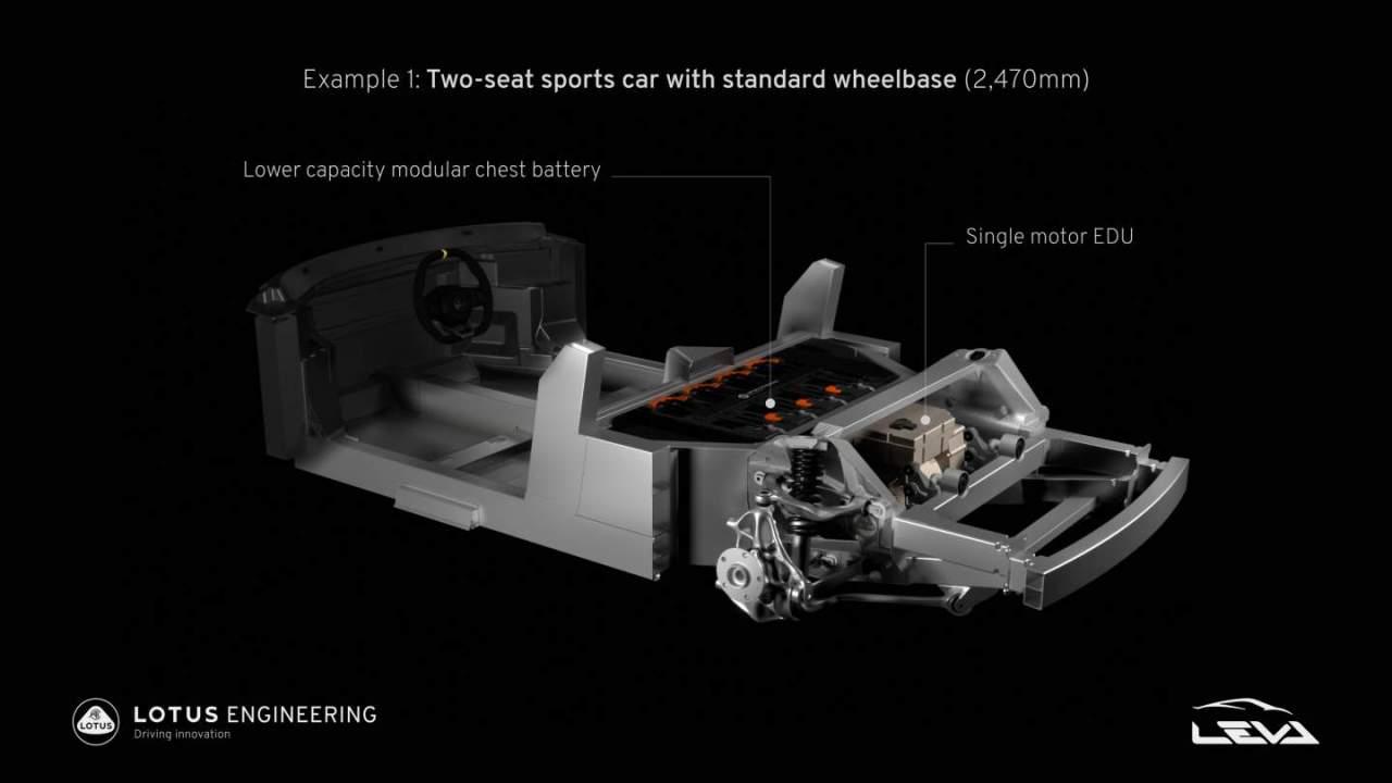 Lotus LEVA platform will underpin the brand's future EVs