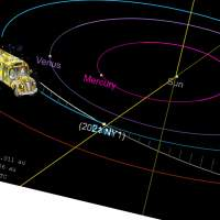 The next Near Earth, Potentially Hazardous Asteroid is the size of a school bus