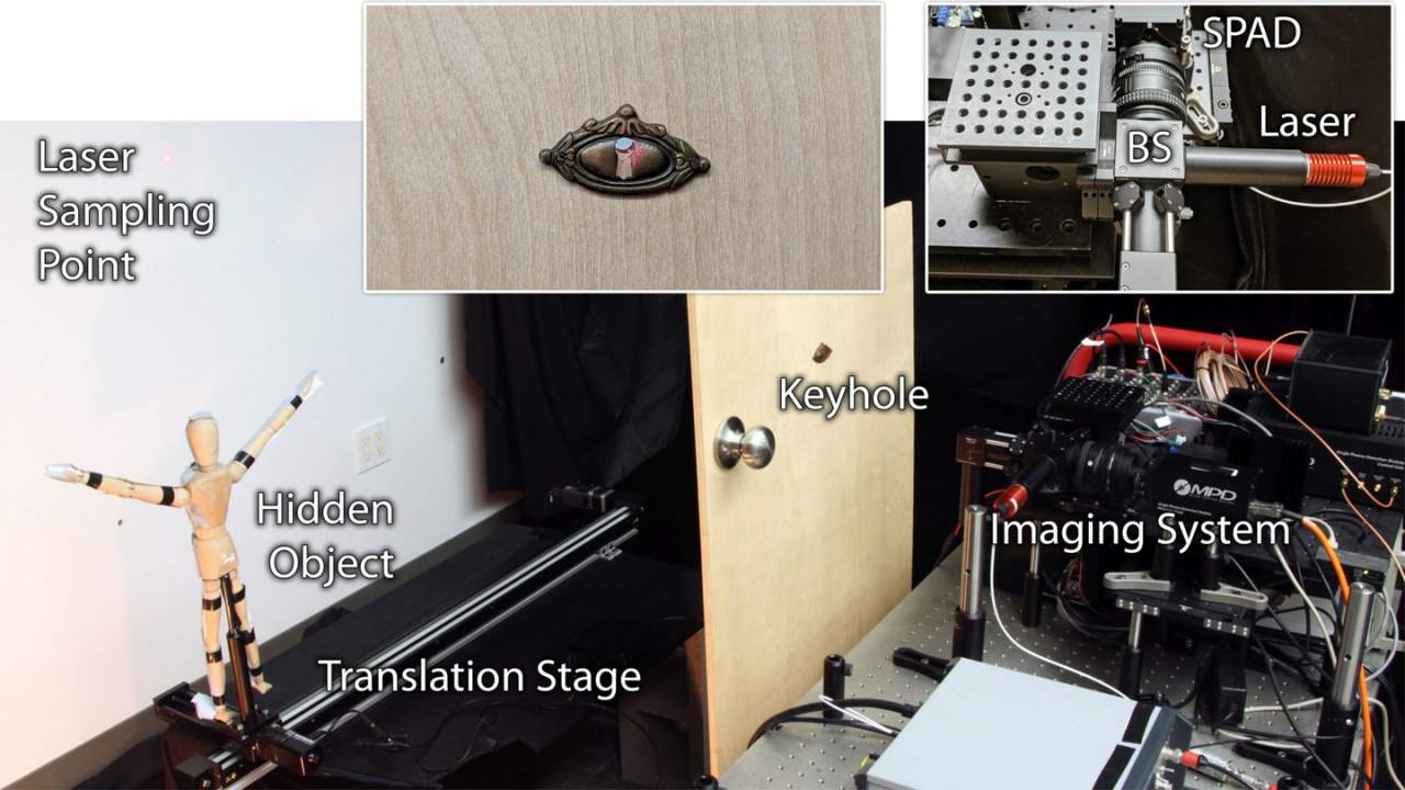 Stanford researchers develop a new keyhole imaging technique