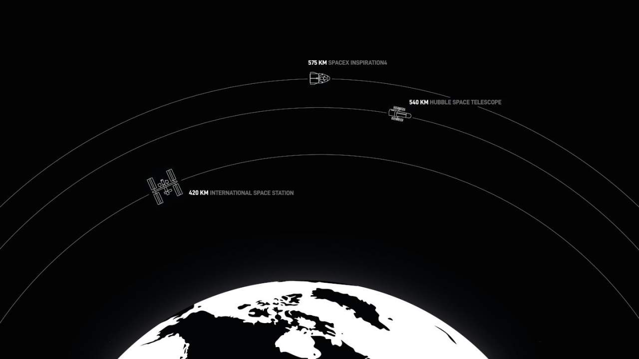 SpaceX Inspiration4 launch reaches another space travel milestone