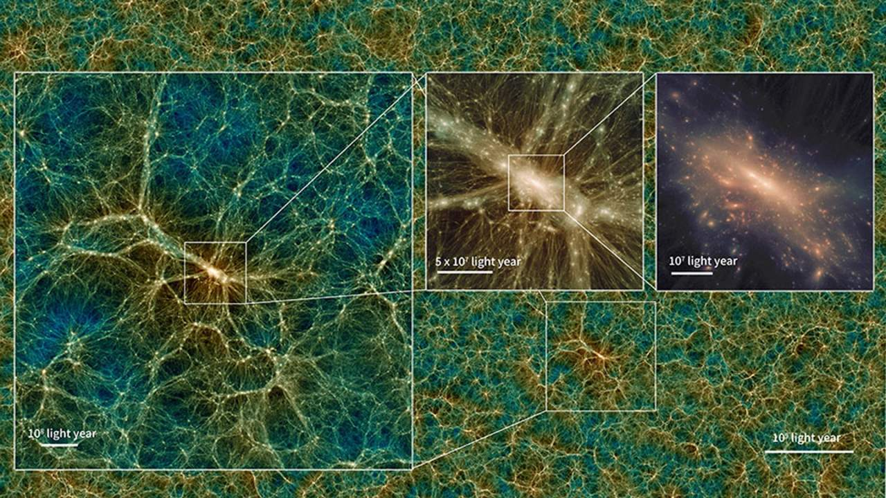 Uchuu software is a massive and realistic simulation of the universe