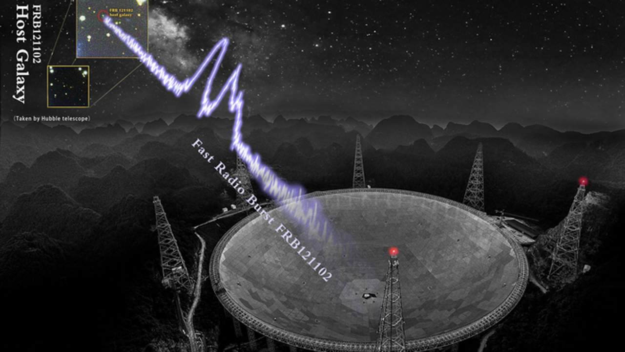 China's FAST radio telescope captures over 1600 FRBs