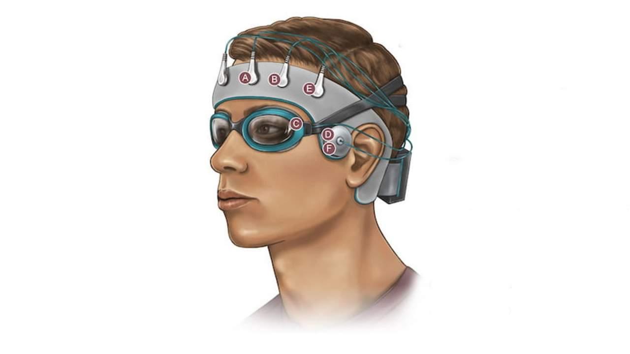 US Army backs 'sleeping cap' that monitors brain-cleaning fluid